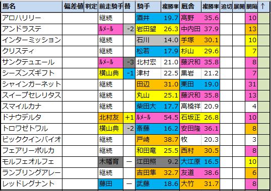f:id:onix-oniku:20201217194240p:plain