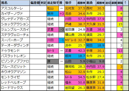 f:id:onix-oniku:20201217200648p:plain