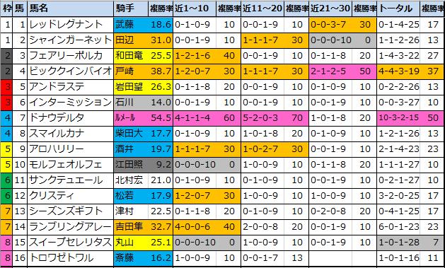 f:id:onix-oniku:20201218111818p:plain