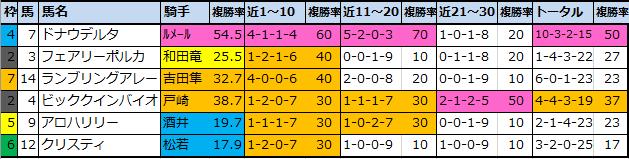 f:id:onix-oniku:20201218112210p:plain