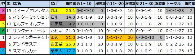 f:id:onix-oniku:20201218112624p:plain