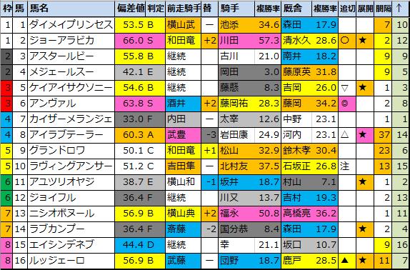 f:id:onix-oniku:20201218172610p:plain
