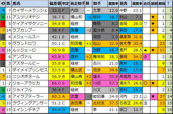 f:id:onix-oniku:20201218173043p:plain