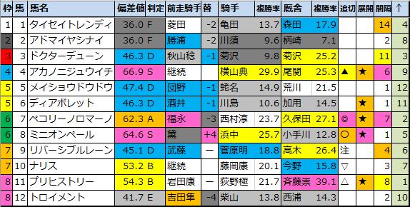 f:id:onix-oniku:20201218173241p:plain