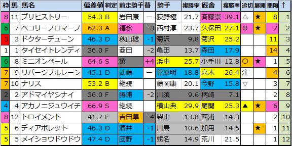 f:id:onix-oniku:20201218173536p:plain