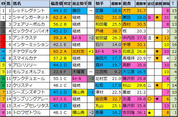 f:id:onix-oniku:20201218175353p:plain