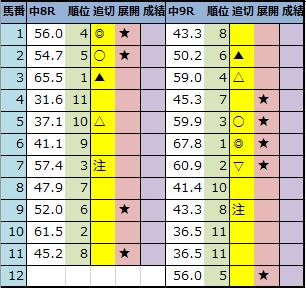 f:id:onix-oniku:20201218190452p:plain