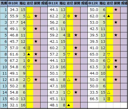 f:id:onix-oniku:20201218190520p:plain