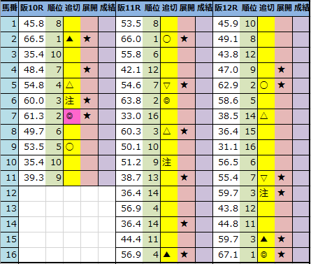 f:id:onix-oniku:20201218190637p:plain