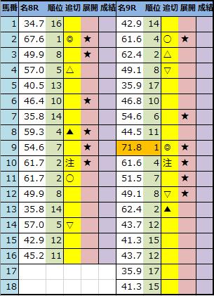 f:id:onix-oniku:20201218190709p:plain