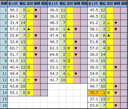 f:id:onix-oniku:20201218190737p:plain