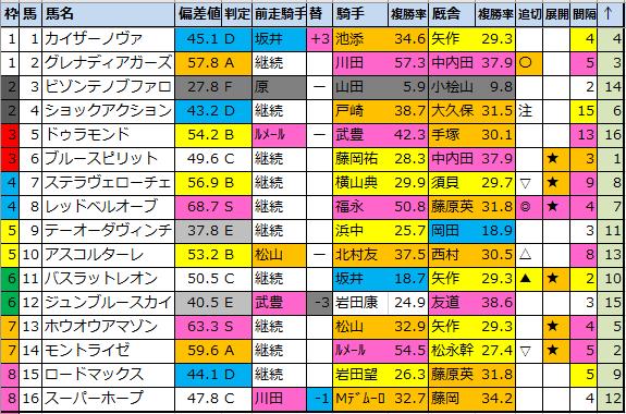 f:id:onix-oniku:20201219112654p:plain