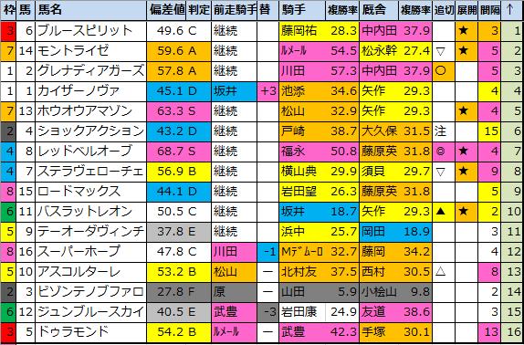 f:id:onix-oniku:20201219114500p:plain