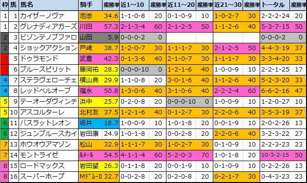 f:id:onix-oniku:20201219133915p:plain