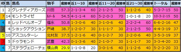 f:id:onix-oniku:20201219134027p:plain