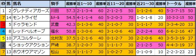 f:id:onix-oniku:20201219134135p:plain