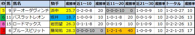 f:id:onix-oniku:20201219134207p:plain