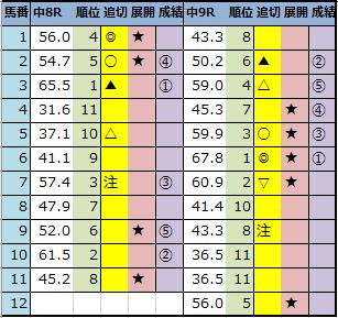 f:id:onix-oniku:20201219142431p:plain