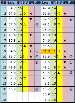 f:id:onix-oniku:20201219143820p:plain