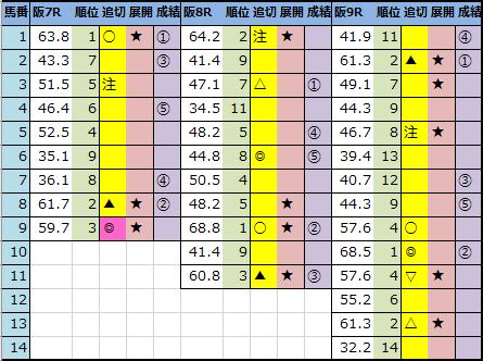 f:id:onix-oniku:20201219144357p:plain