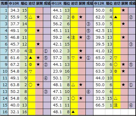 f:id:onix-oniku:20201219161618p:plain