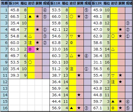 f:id:onix-oniku:20201219163016p:plain