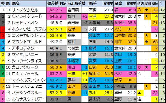 f:id:onix-oniku:20201219180535p:plain