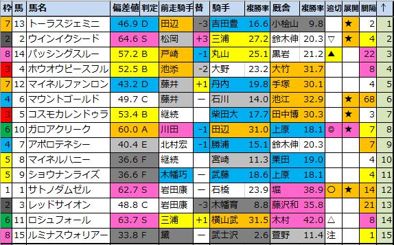 f:id:onix-oniku:20201219180848p:plain
