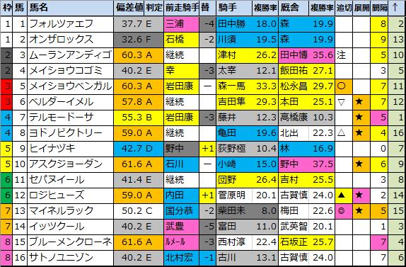 f:id:onix-oniku:20201219181107p:plain