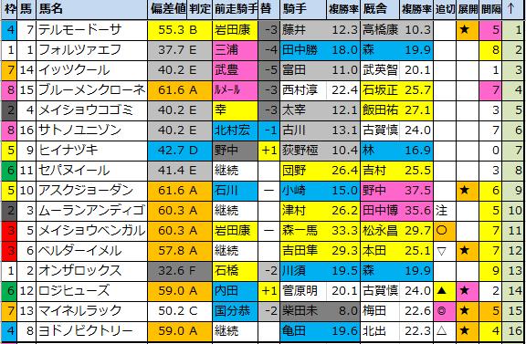 f:id:onix-oniku:20201219181539p:plain