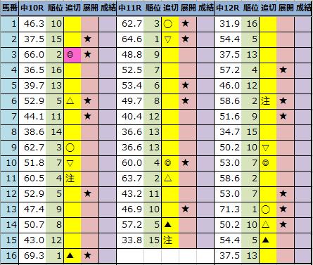 f:id:onix-oniku:20201219192720p:plain