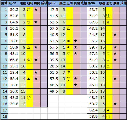 f:id:onix-oniku:20201219192806p:plain