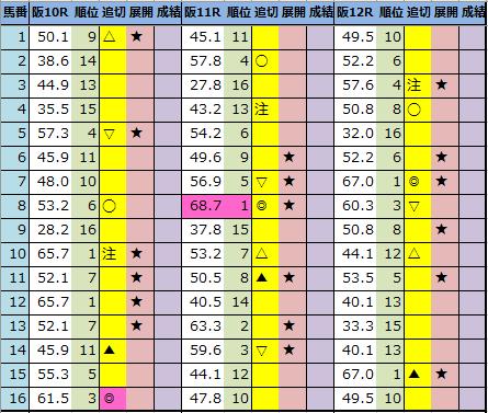 f:id:onix-oniku:20201219192836p:plain