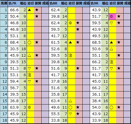 f:id:onix-oniku:20201219192915p:plain