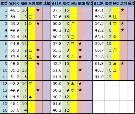 f:id:onix-oniku:20201219193025p:plain