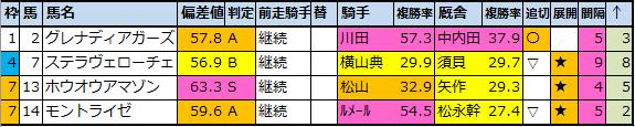 f:id:onix-oniku:20201220065902p:plain