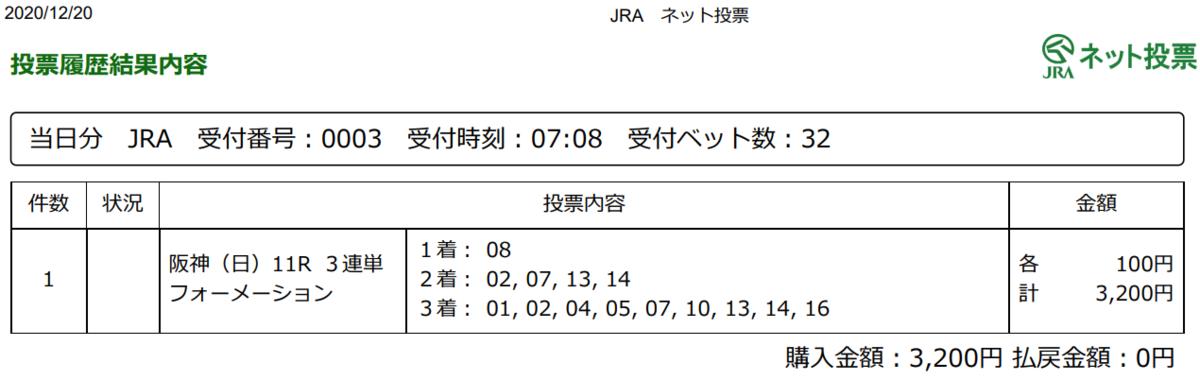 f:id:onix-oniku:20201220071002p:plain