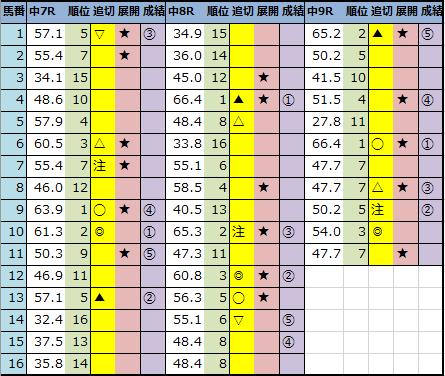 f:id:onix-oniku:20201220141509p:plain