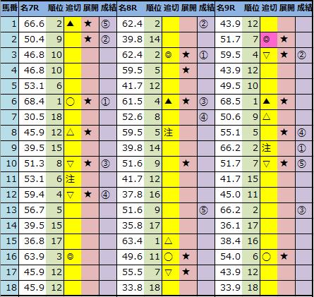 f:id:onix-oniku:20201220142540p:plain