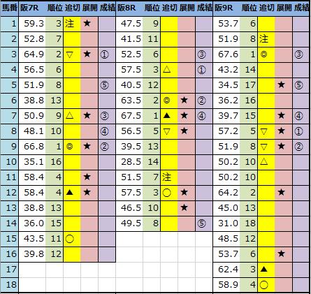 f:id:onix-oniku:20201220143552p:plain