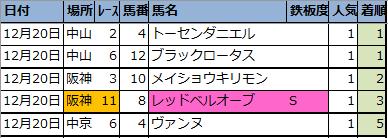 f:id:onix-oniku:20201220161351p:plain