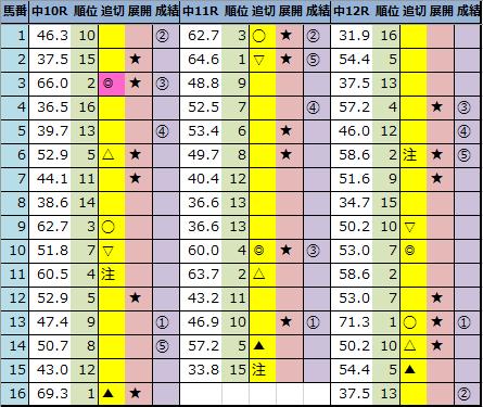 f:id:onix-oniku:20201220161501p:plain