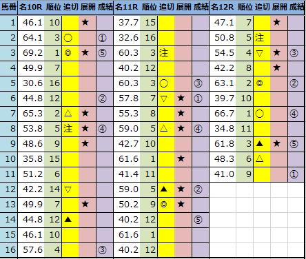 f:id:onix-oniku:20201220161950p:plain