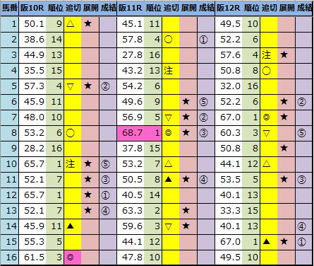 f:id:onix-oniku:20201220163008p:plain