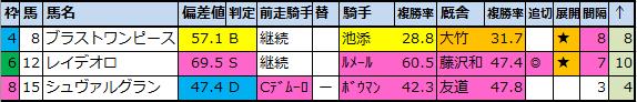f:id:onix-oniku:20201221161114p:plain