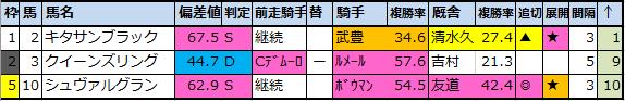 f:id:onix-oniku:20201221161145p:plain