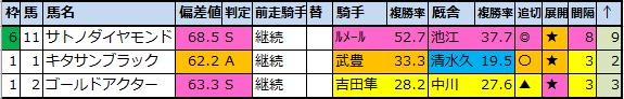 f:id:onix-oniku:20201221161221p:plain