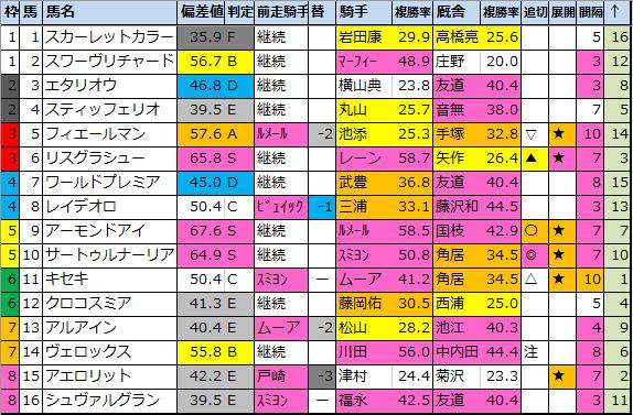 f:id:onix-oniku:20201221161315p:plain