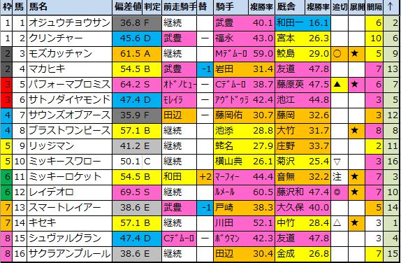 f:id:onix-oniku:20201221161406p:plain