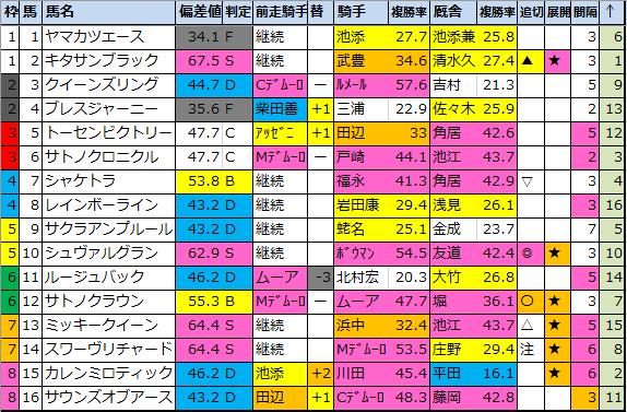 f:id:onix-oniku:20201221161511p:plain
